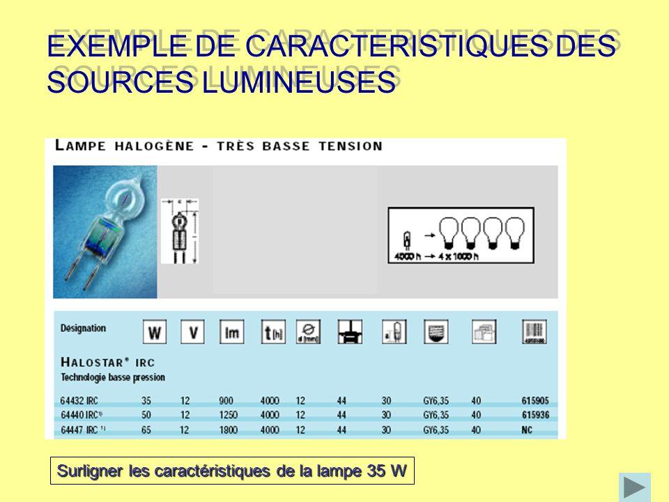 EXEMPLE DE CARACTERISTIQUES DES SOURCES LUMINEUSES