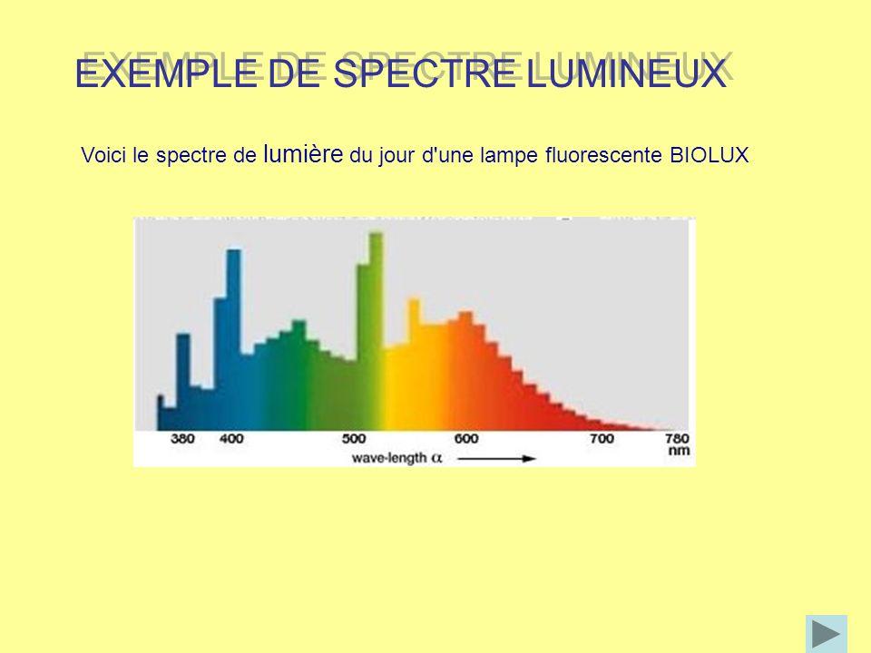 EXEMPLE DE SPECTRE LUMINEUX
