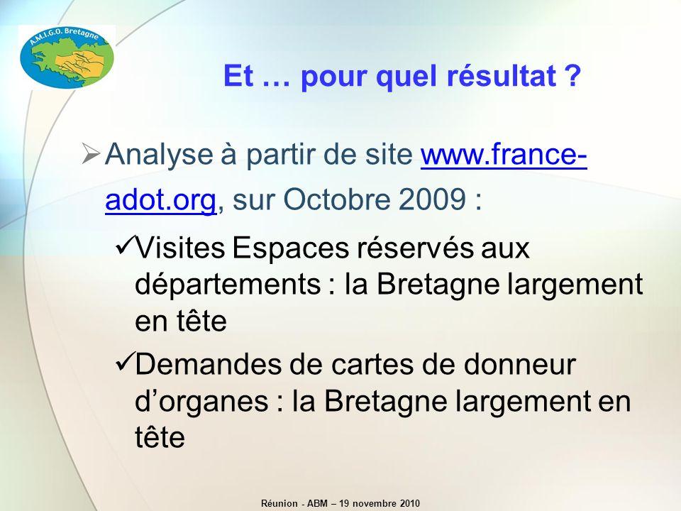 Réunion - ABM – 19 novembre 2010
