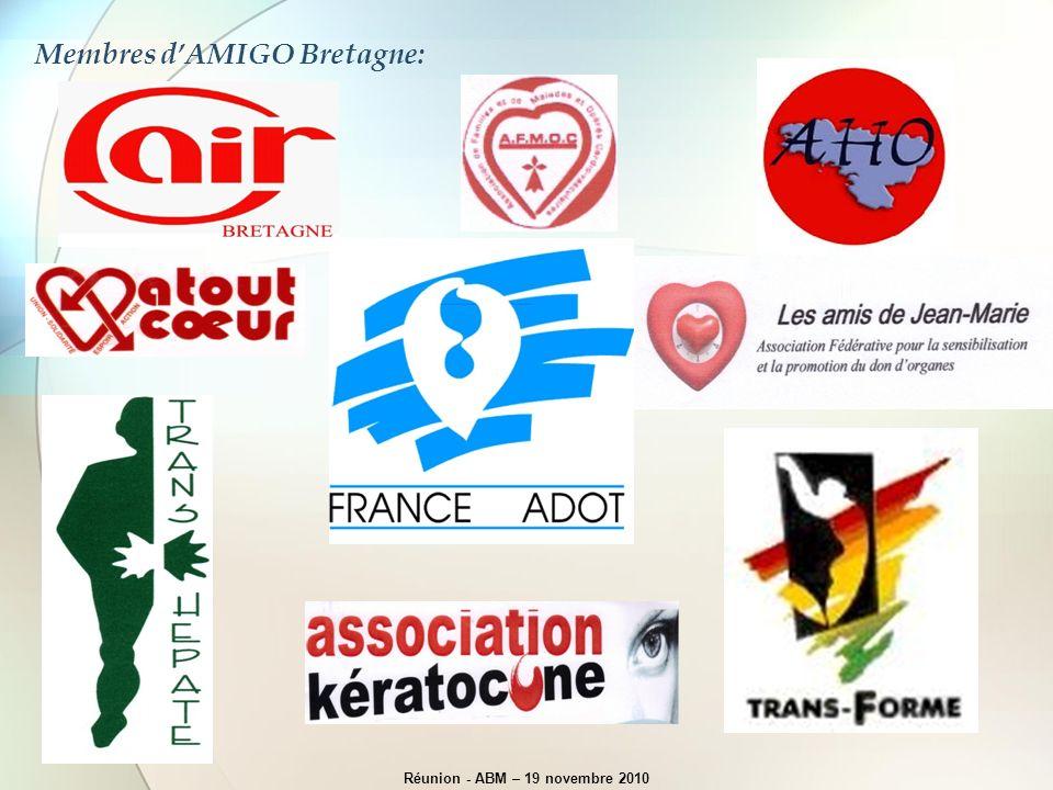 Membres d'AMIGO Bretagne: