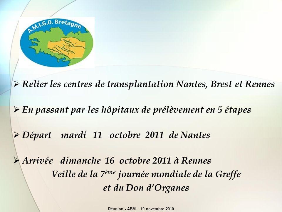 Veille de la 7ème journée mondiale de la Greffe et du Don d'Organes