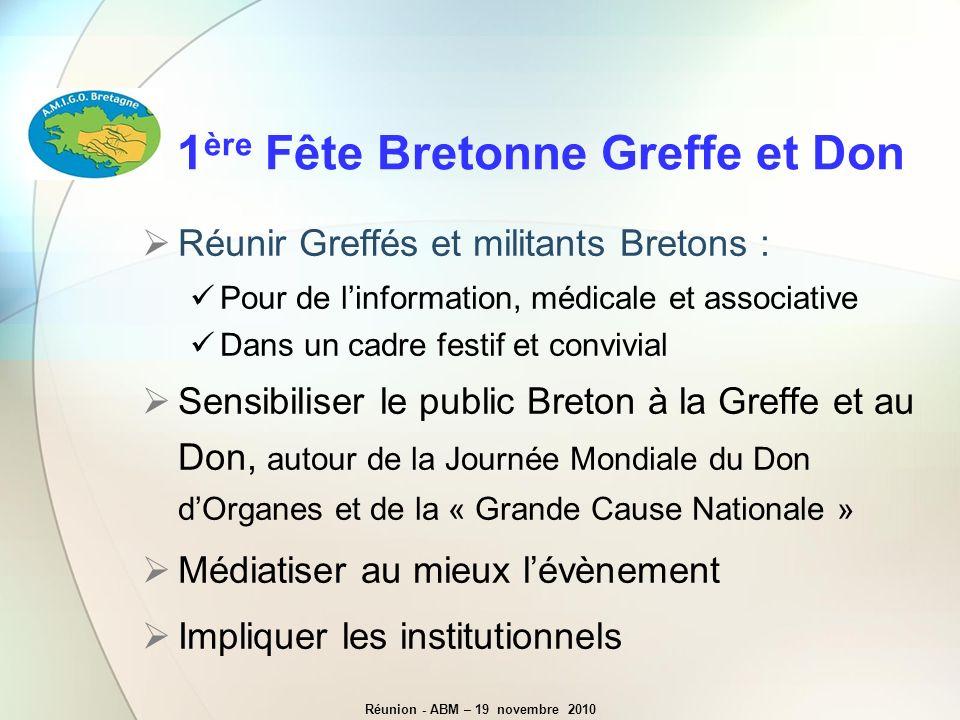 1ère Fête Bretonne Greffe et Don