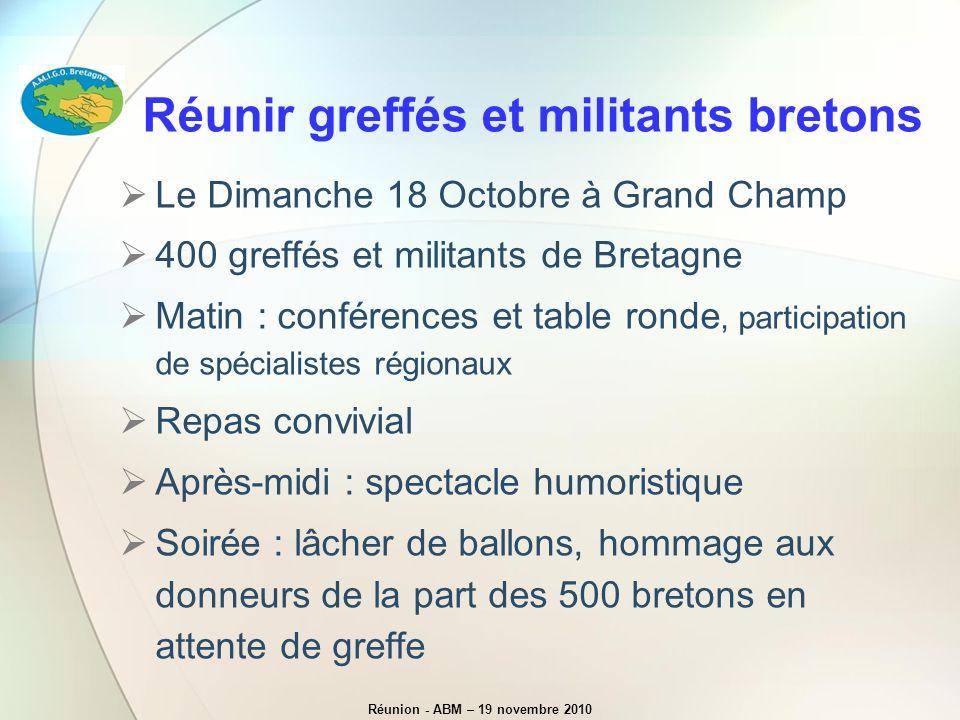 Réunir greffés et militants bretons