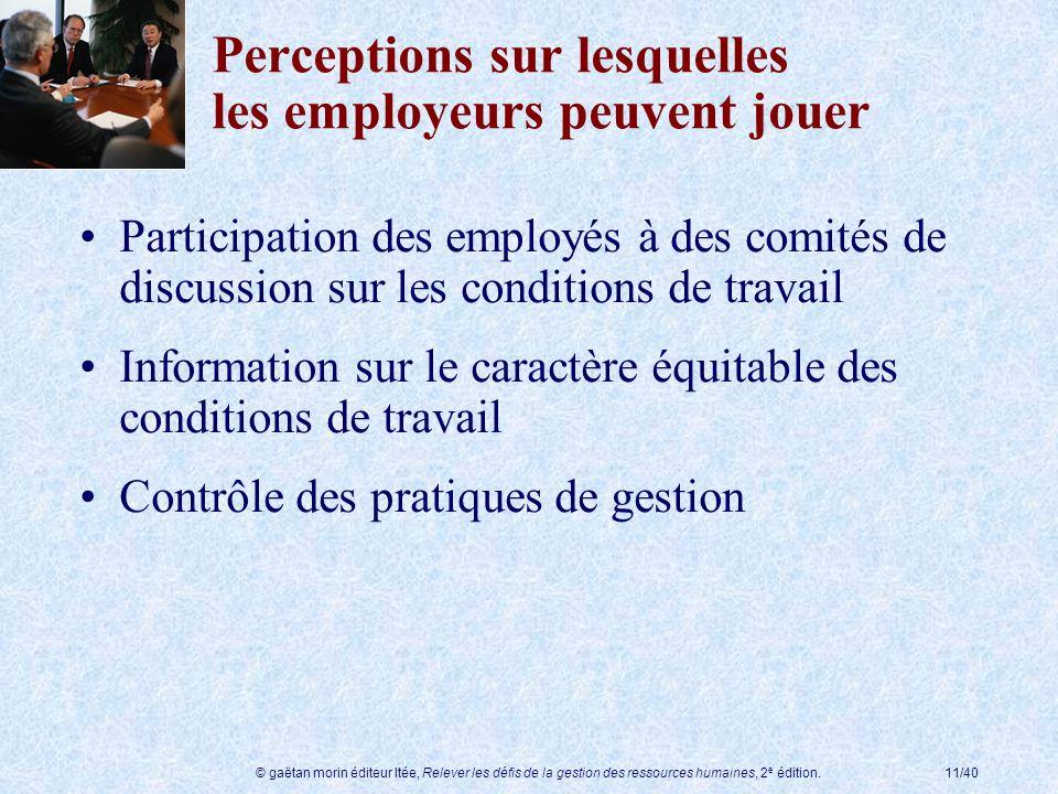 Perceptions sur lesquelles les employeurs peuvent jouer