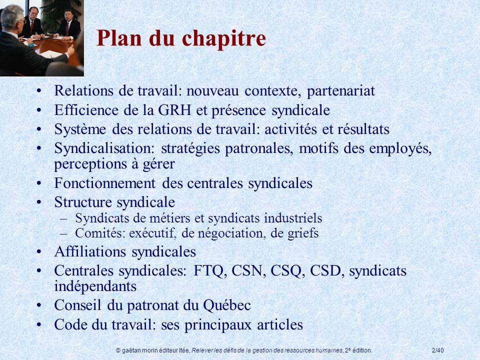 Plan du chapitre Relations de travail: nouveau contexte, partenariat