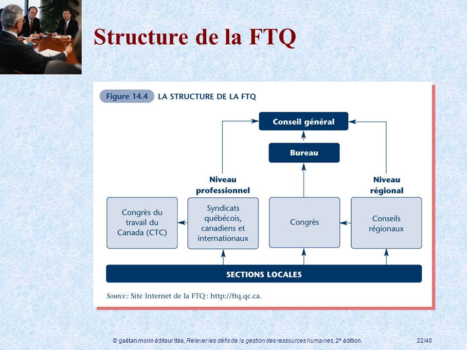 Structure de la FTQ © gaëtan morin éditeur ltée, Relever les défis de la gestion des ressources humaines, 2e édition.