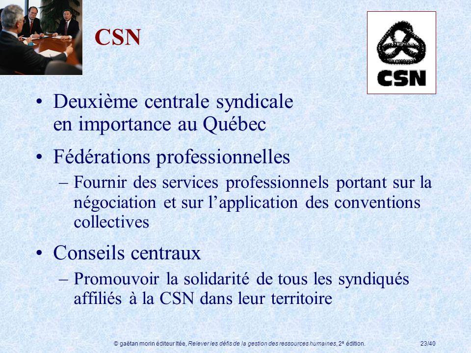 CSN Deuxième centrale syndicale en importance au Québec