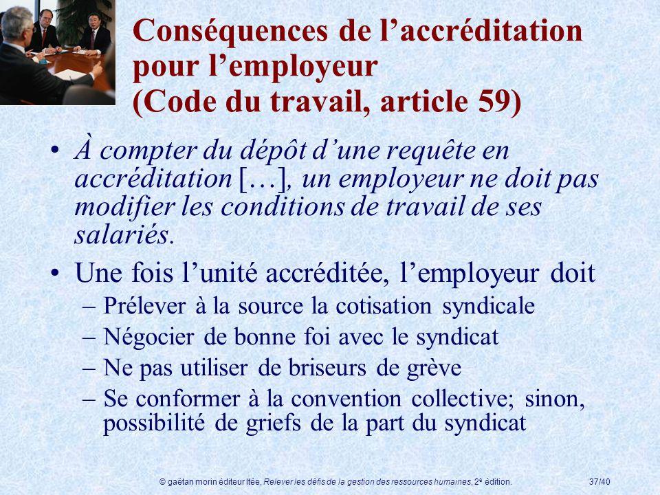 Conséquences de l'accréditation pour l'employeur (Code du travail, article 59)