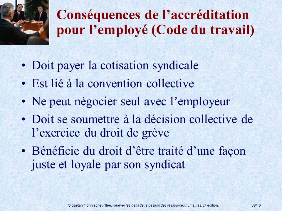 Conséquences de l'accréditation pour l'employé (Code du travail)