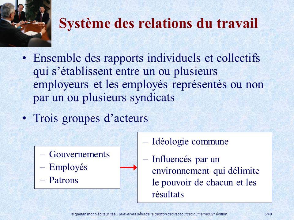 Système des relations du travail