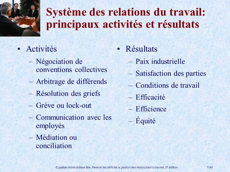 Système des relations du travail: principaux activités et résultats