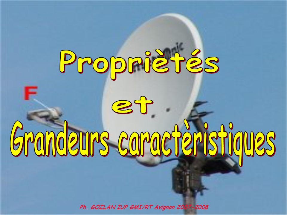 Grandeurs caractèristiques Ph. GOZLAN IUP GMI/RT Avignon 2007-2008