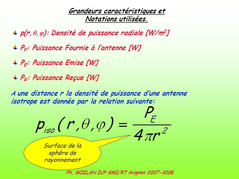 Grandeurs caractéristiques et Notations utilisées.