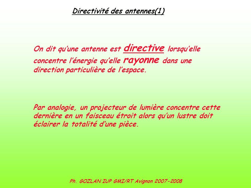 Directivité des antennes(1) Ph. GOZLAN IUP GMI/RT Avignon 2007-2008