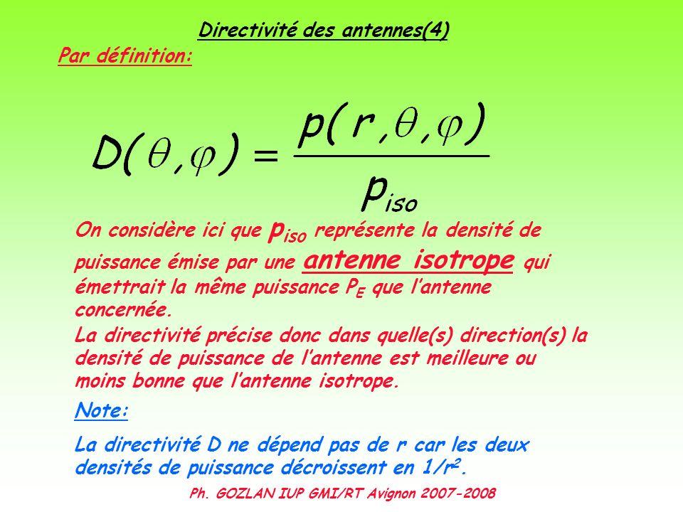 Directivité des antennes(4) Ph. GOZLAN IUP GMI/RT Avignon 2007-2008
