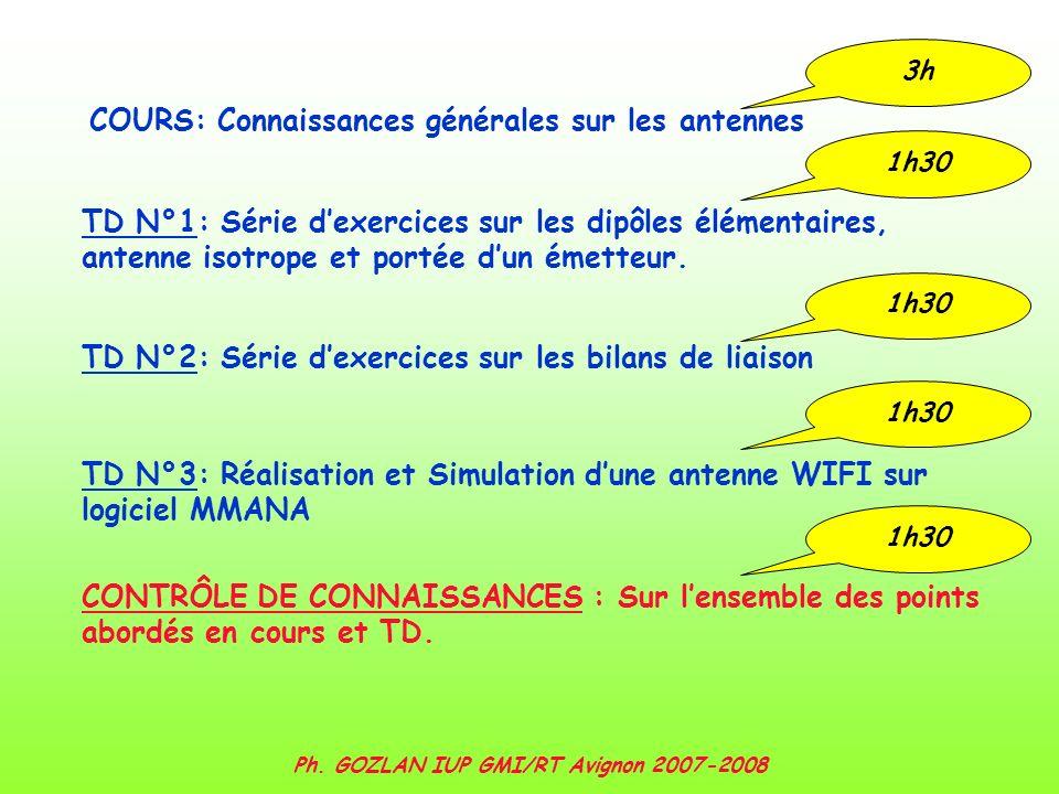 Ph. GOZLAN IUP GMI/RT Avignon 2007-2008