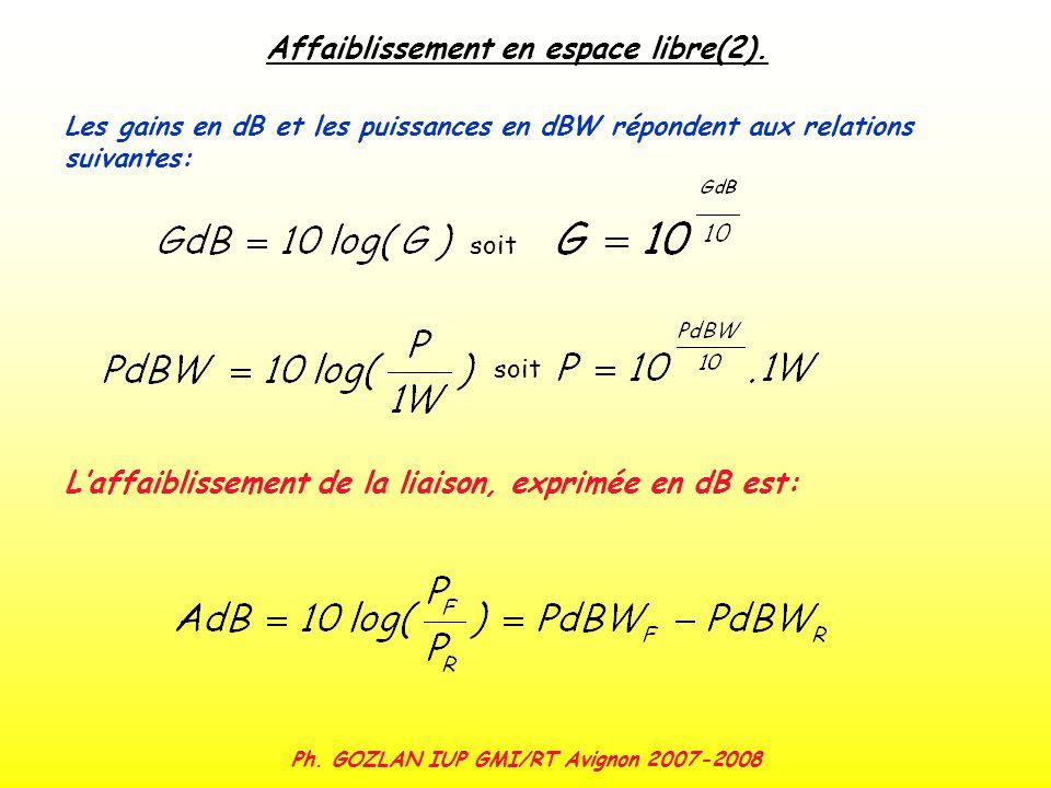 Affaiblissement en espace libre(2).
