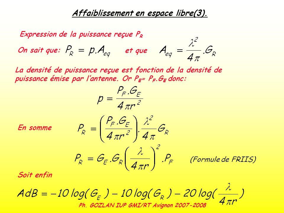 Affaiblissement en espace libre(3).