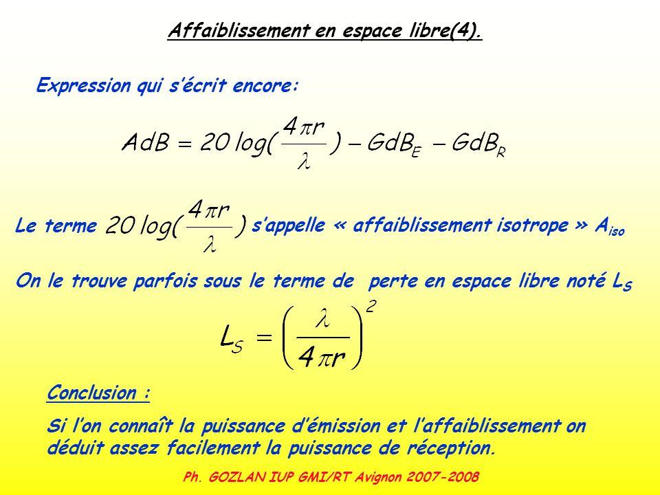 Affaiblissement en espace libre(4).