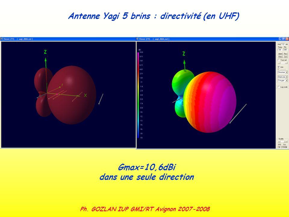 dans une seule direction Ph. GOZLAN IUP GMI/RT Avignon 2007-2008