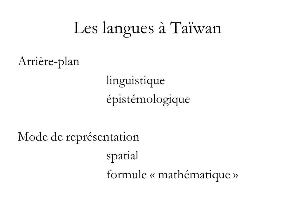 Les langues à Taïwan Arrière-plan linguistique épistémologique