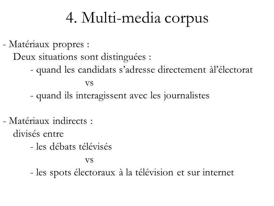 4. Multi-media corpus - Matériaux propres :