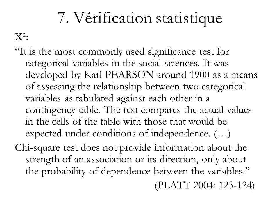 7. Vérification statistique