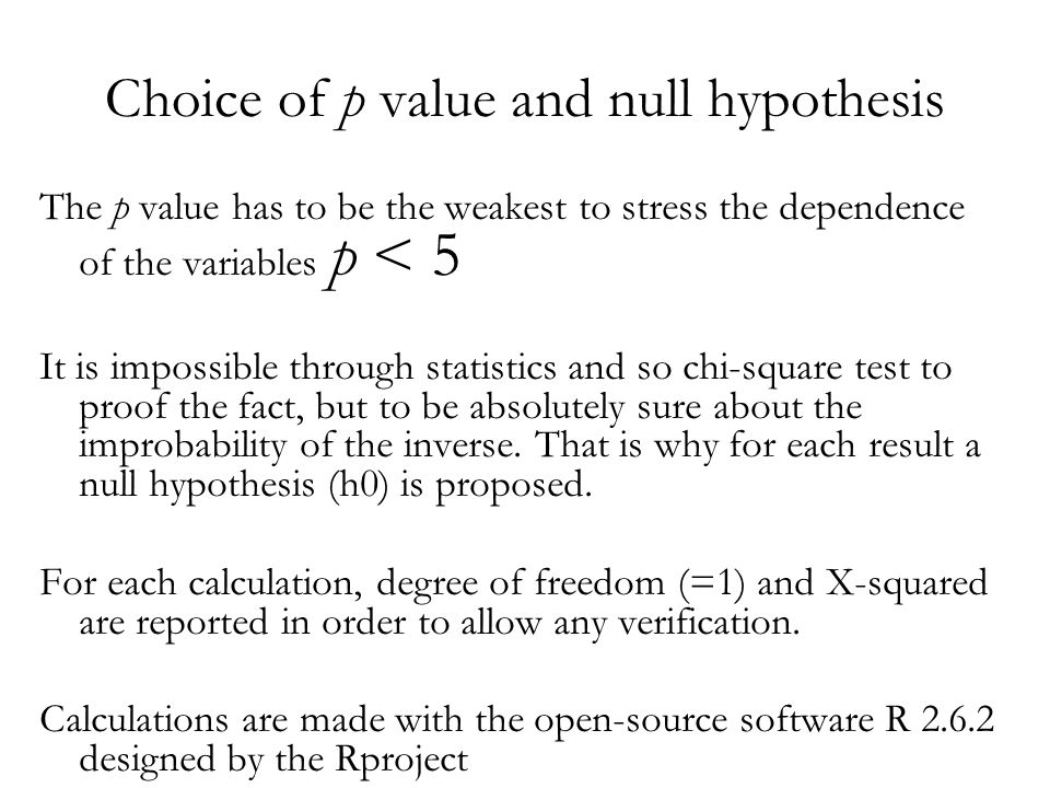 Choice of p value and null hypothesis