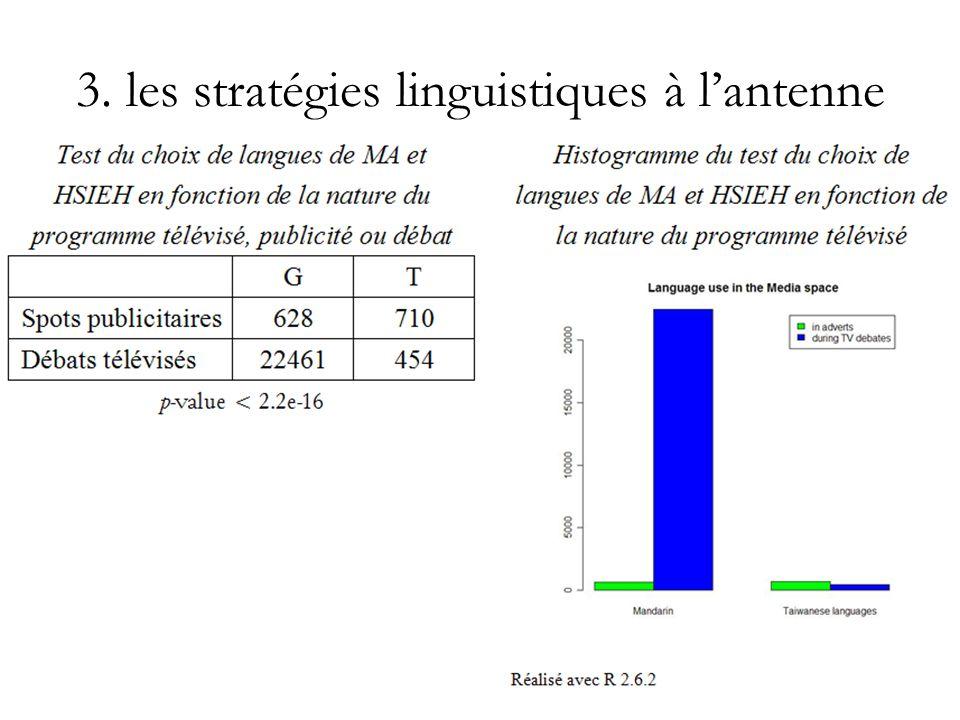 3. les stratégies linguistiques à l'antenne