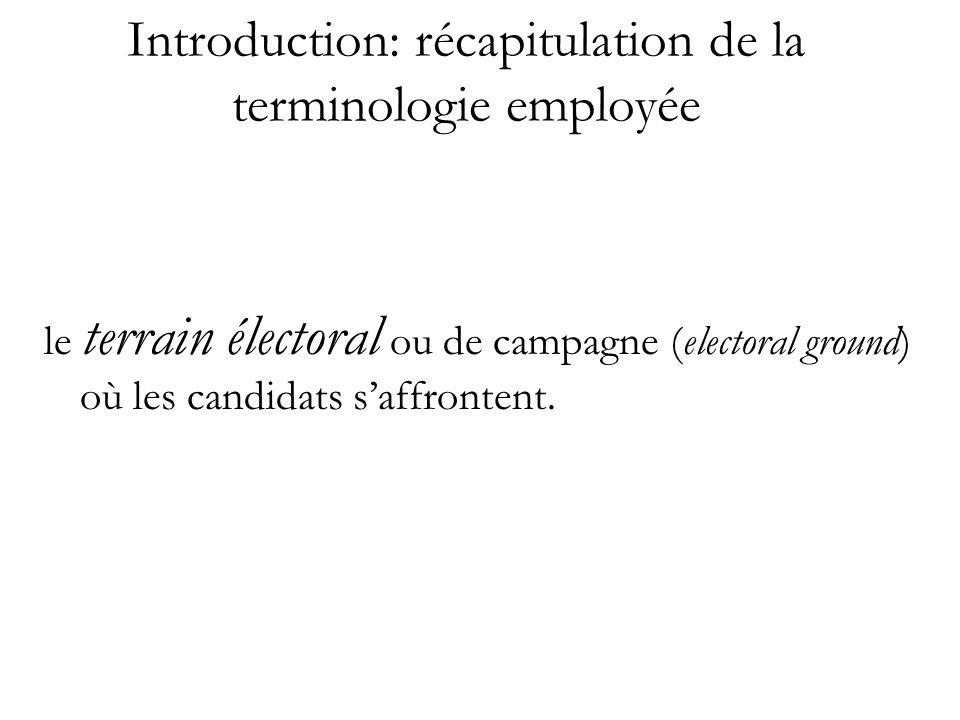 Introduction: récapitulation de la terminologie employée