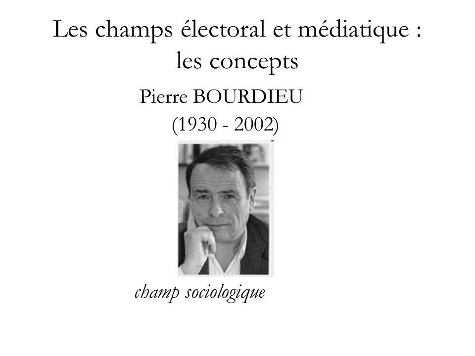 Les champs électoral et médiatique : les concepts
