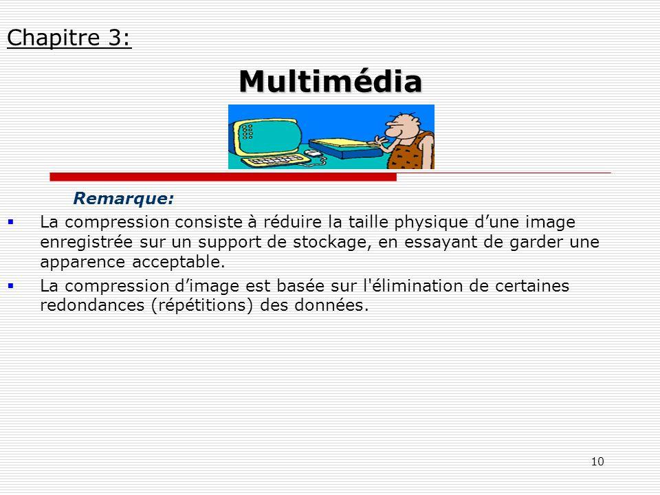 Multimédia Chapitre 3: Remarque: