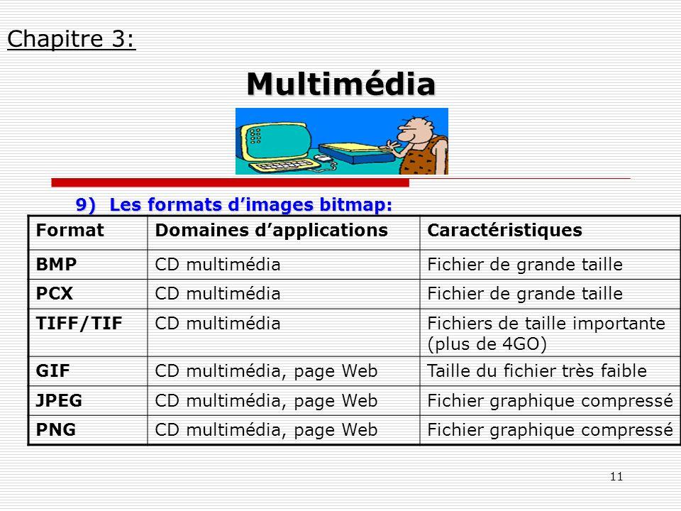Multimédia Chapitre 3: Les formats d'images bitmap: Format