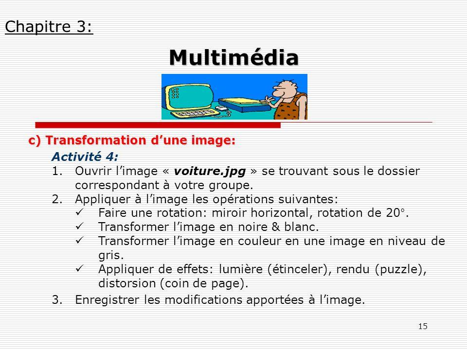 Multimédia Chapitre 3: c) Transformation d'une image: Activité 4:
