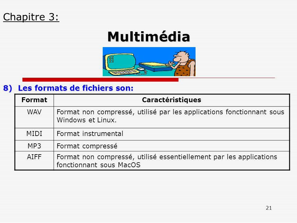 Multimédia Chapitre 3: Les formats de fichiers son: Format