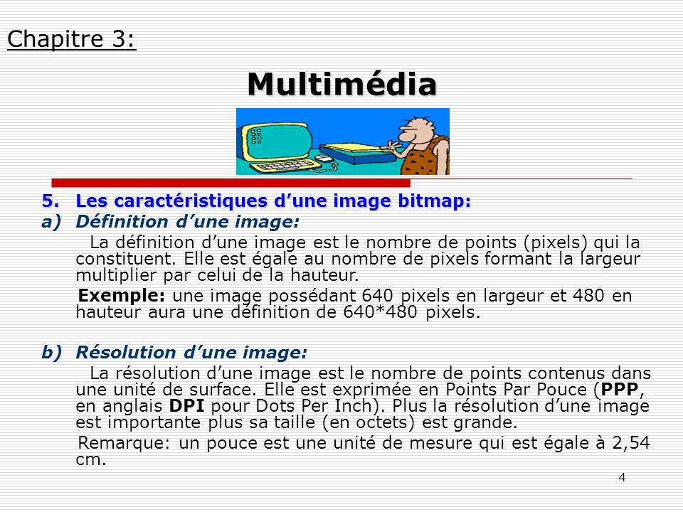 Multimédia Chapitre 3: Les caractéristiques d'une image bitmap: