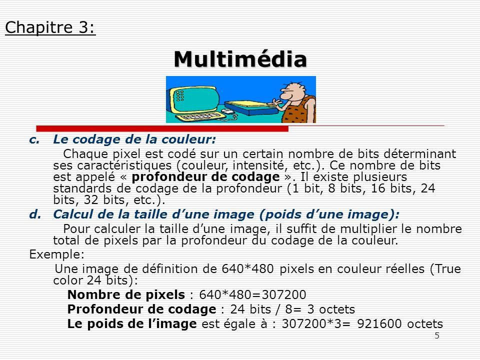 Multimédia Chapitre 3: Le codage de la couleur: