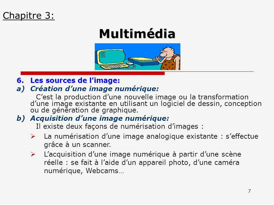Multimédia Chapitre 3: Les sources de l'image: