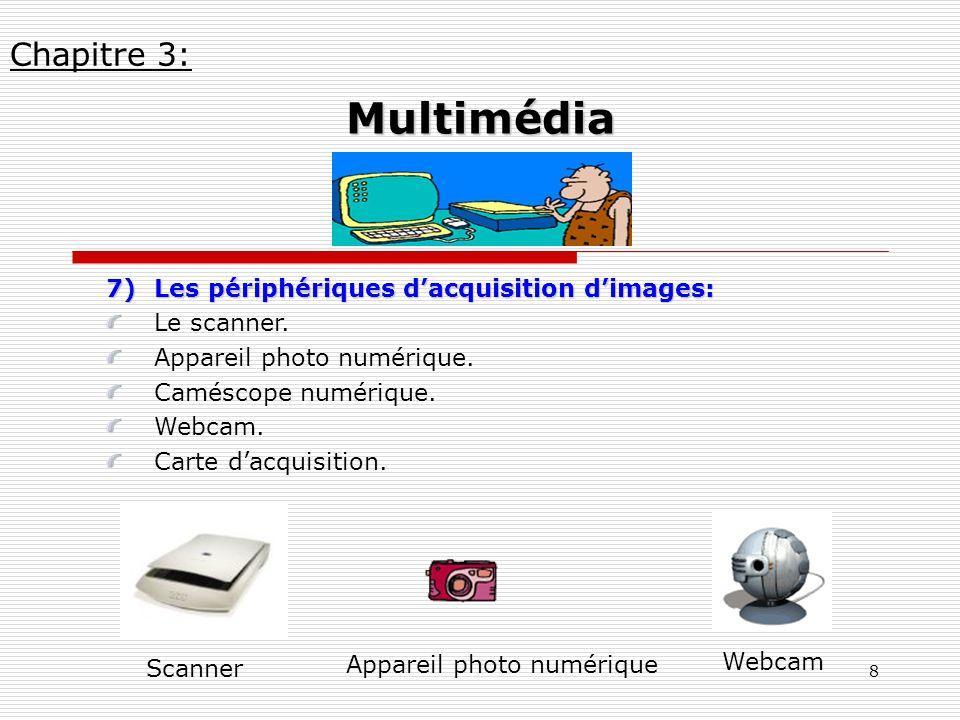 Multimédia Chapitre 3: Les périphériques d'acquisition d'images: