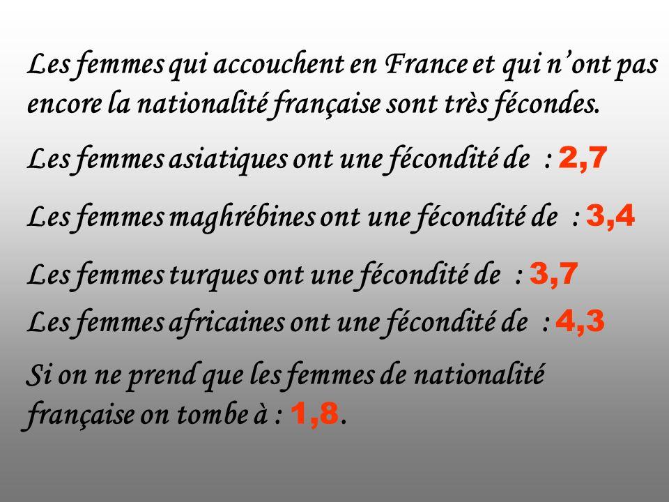 Les femmes qui accouchent en France et qui n'ont pas encore la nationalité française sont très fécondes.