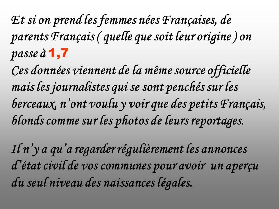 Et si on prend les femmes nées Françaises, de parents Français ( quelle que soit leur origine ) on passe à 1,7