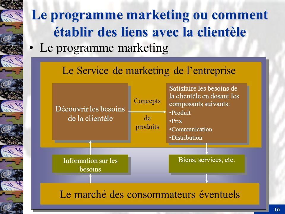 Le programme marketing ou comment établir des liens avec la clientèle