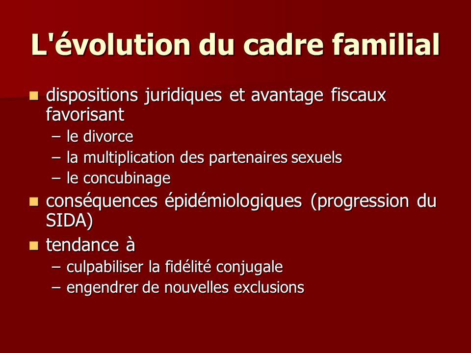 L évolution du cadre familial
