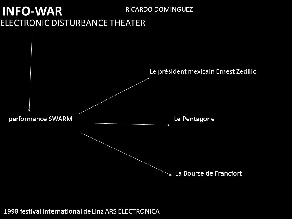 INFO-WAR ELECTRONIC DISTURBANCE THEATER RICARDO DOMINGUEZ