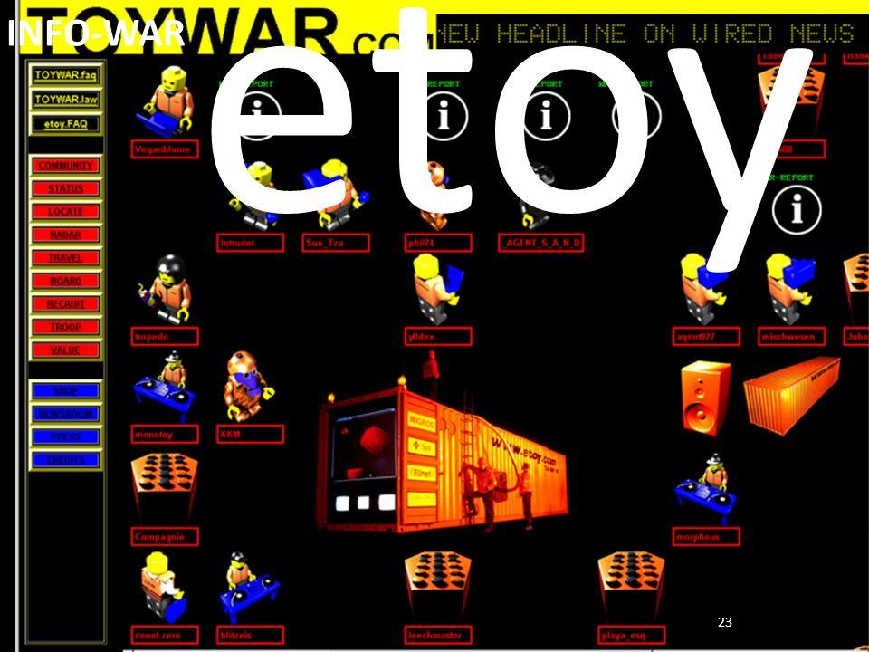 etoy INFO-WAR 23