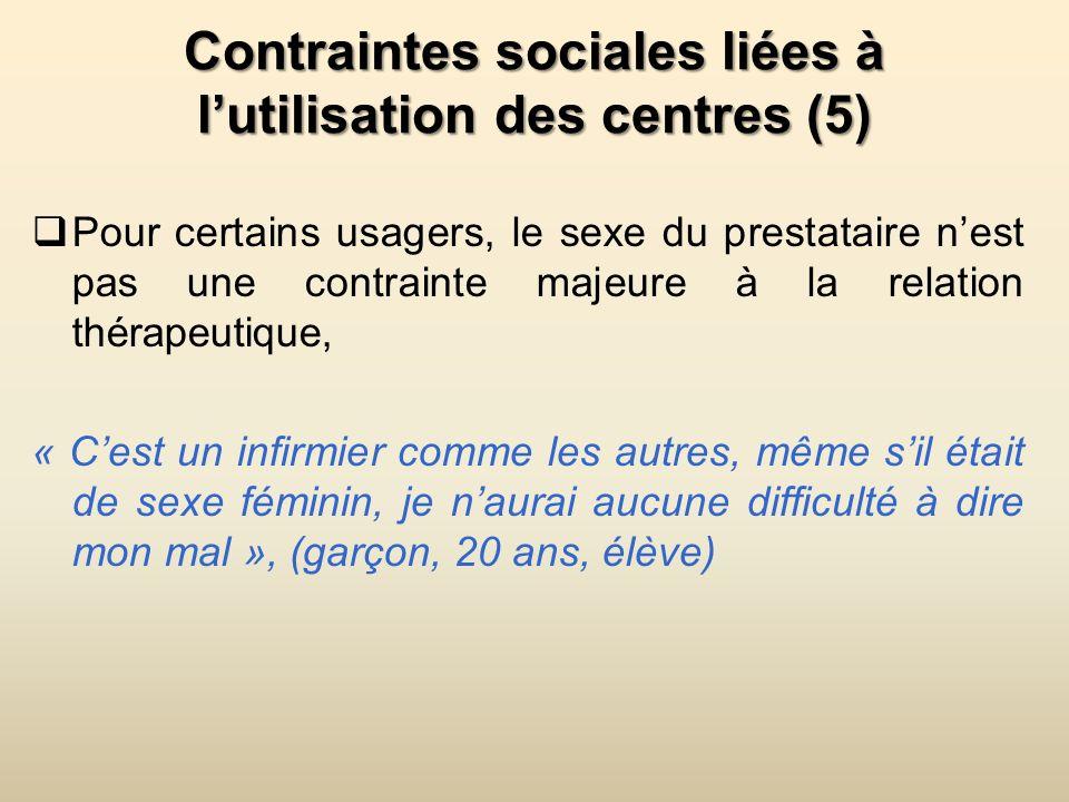 Contraintes sociales liées à l'utilisation des centres (5)