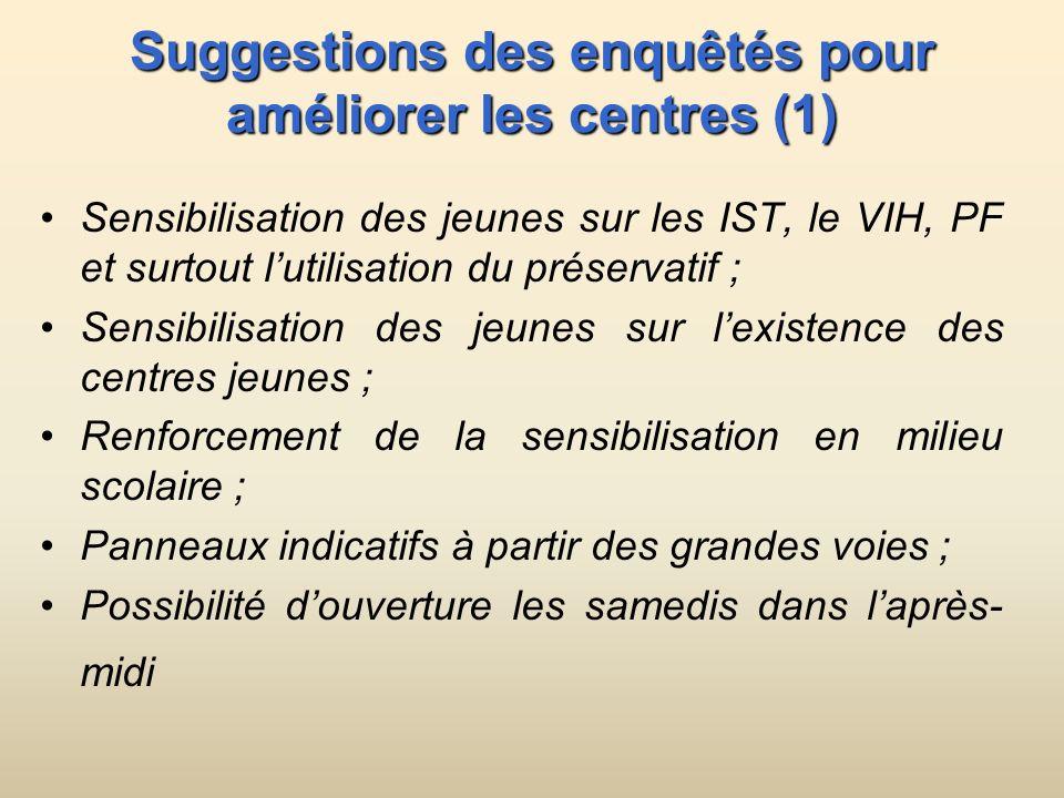 Suggestions des enquêtés pour améliorer les centres (1)