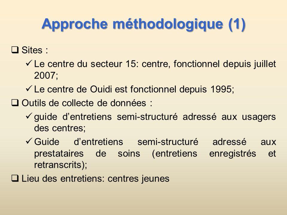 Approche méthodologique (1)