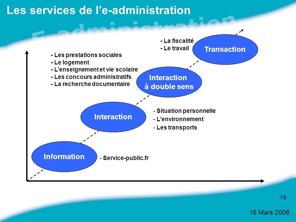 Les services de l'e-administration