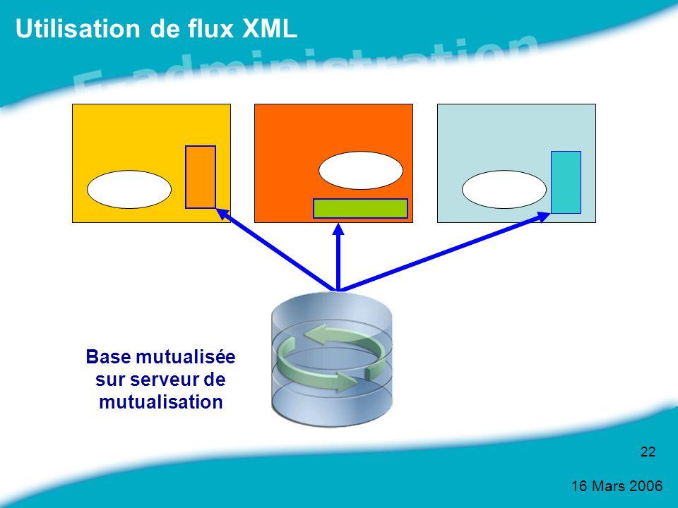 Utilisation de flux XML
